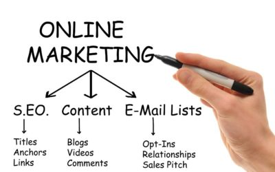 The Most Underutilised Local Internet Marketing Strategy