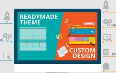 Top 10 Easiest Website Design Software For Small Business